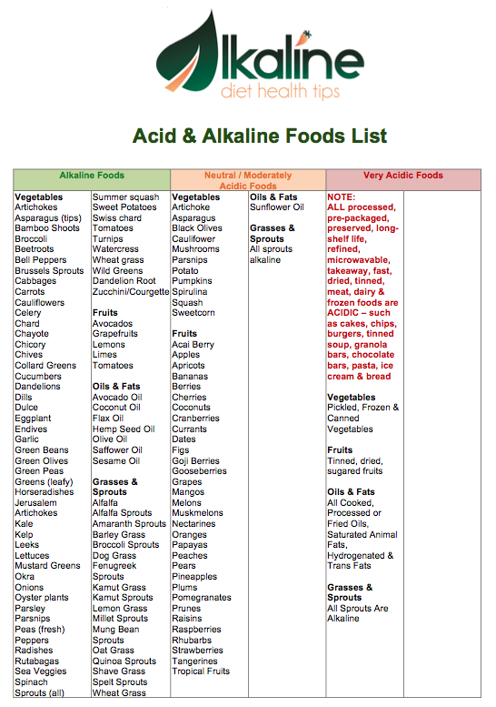 List of Approved Foods for a Bland Diet